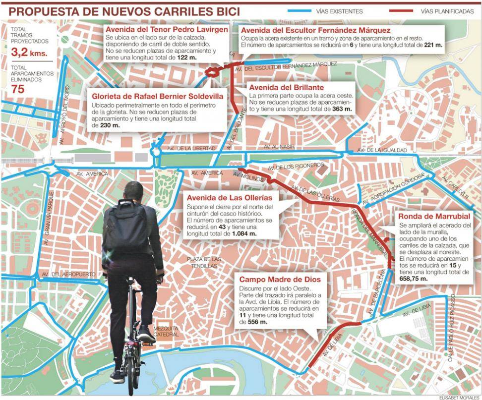 La Junta ejecutará este año 7 carriles bici de 3,2 kilómetros