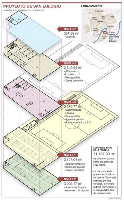 El centro deportivo y de ocio de San Eulogio estará en obras a final de año