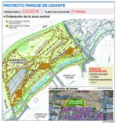 Urbanismo saca a concurso nuevas actuaciones en el Parque de Levante