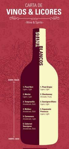EL NOSTRE  CELLER ( Fes doble clic en l'imatge per veure la Carta de vins)