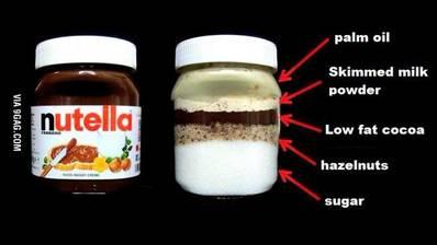 Sabem que menjem quan consumim nutella, nocilla o similars?