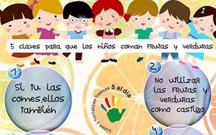 La fruita i els nens