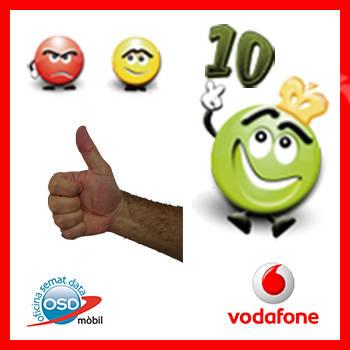 Clients Cartera Vodafone Empreses