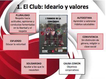 Resumen I Proyecto Deportivo