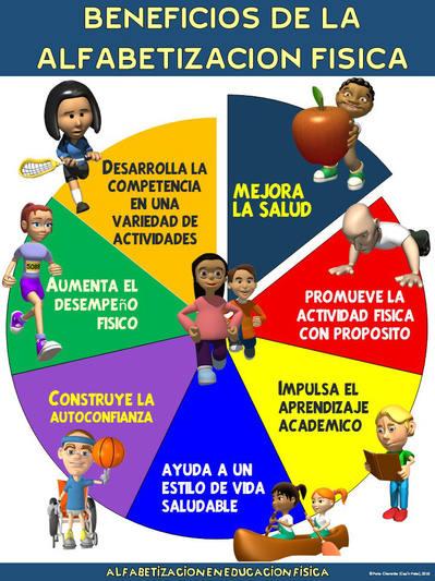 Beneficis de l'educació física