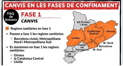 Canvis en territoris que estem en Fase 1 com Lleida