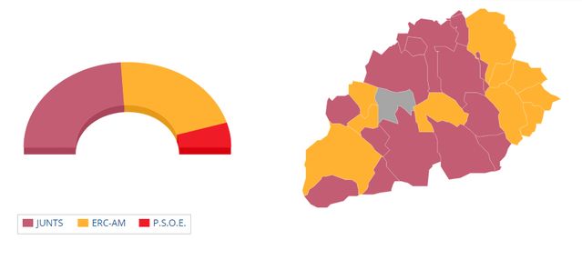 Consulta els resultats de les eleccions municipals a les Garrigues