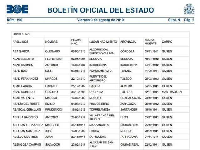 El BOE publica el llistat d'onze veïns del Pla d'Urgell morts a Mauthausen i Gusen