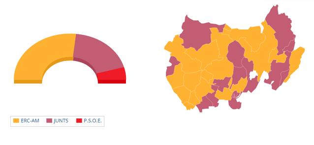 Consulta els resultats de les eleccions municipals a la Noguera