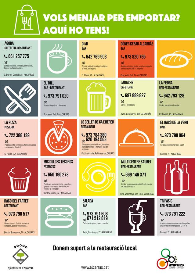 L'Ajuntament d'Alcarràs elabora un llistat de bars, cafeteries i restaurants que ofereixen el servei de menjar per emportar o recollir