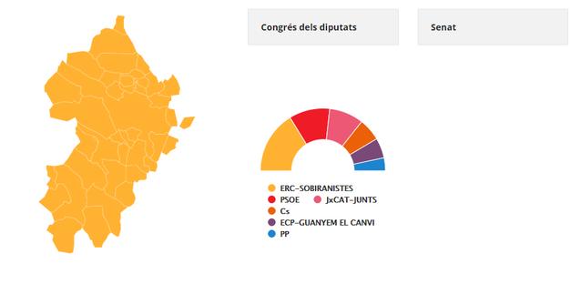 Resultat de les Eleccions Generals al Segrià